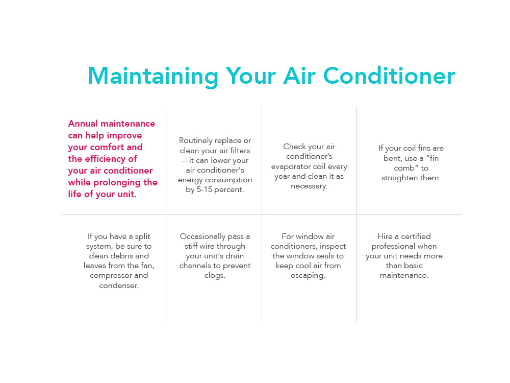 Maintaning Your Air Conditioner